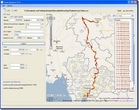 GPS track analyzer